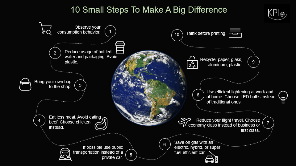 kpi-small-steps-to-make-a-big-difference