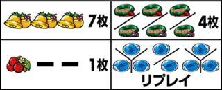 沖ドキ!パラダイス(30) 小役構成 パチスロ解析&攻略