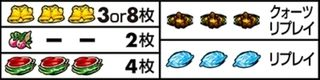 エウレカセブンAO スペック解析&勝ち方攻略(天井狙い目・設定判別・推測要素・リール配列・打ち方)