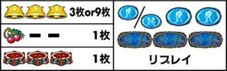 牙狼-守りし者- スペック解析&勝ち方攻略(天井狙い目・設定判別・推測要素・リール配列・打ち方)