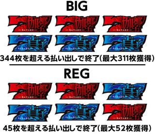貞子vs伽椰子 スペック解析~複数のRTを搭載した技術介入機~
