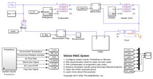 Vehicle HVAC System  MATLAB & Simulink  MathWorks 한국