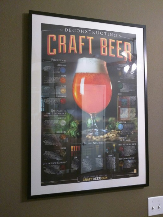 Craft Beer poster