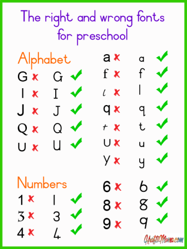 Look out for the correct font when looking for homeschool resources.