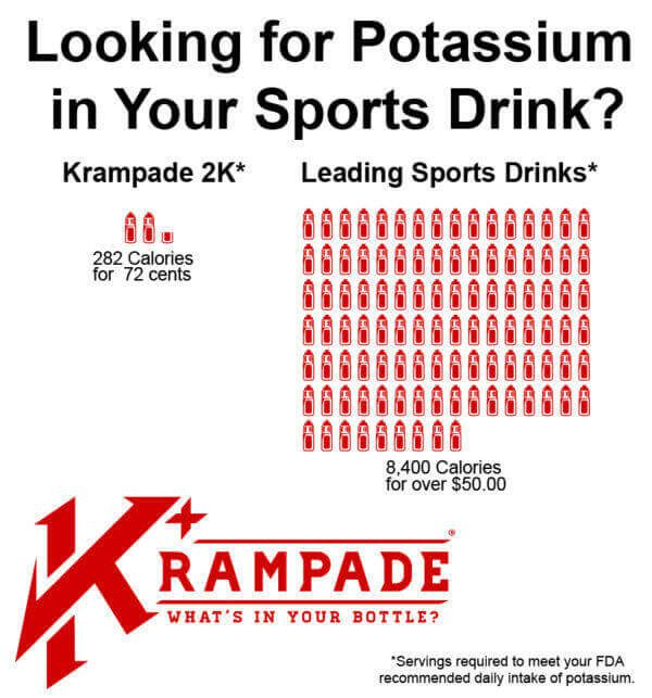 Krampade is a much better source of potassium than the leading sports drink