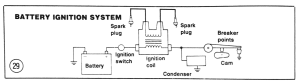 The contact breaker (points) ignition system  Krank Engineering