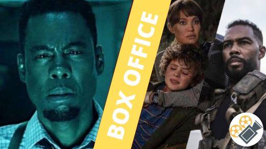 weekend box office report