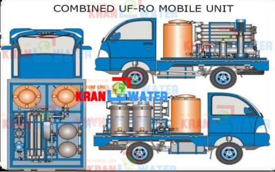 mobil portable RO kranwater