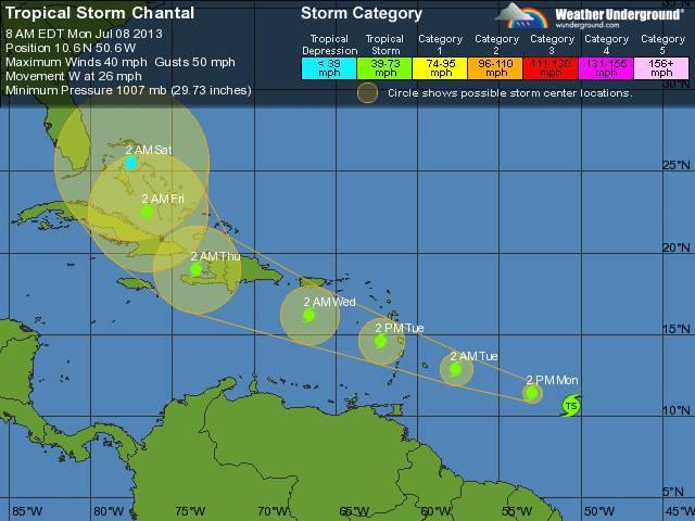 Trasa hurikánu