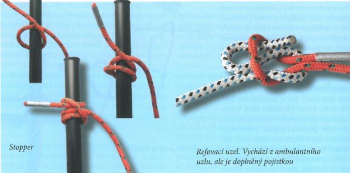 Refovací uzel a stopper.