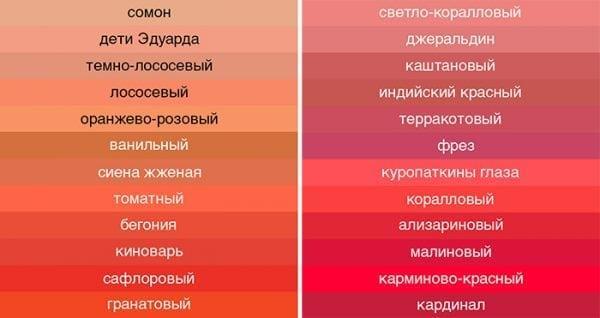 Merah dan warna
