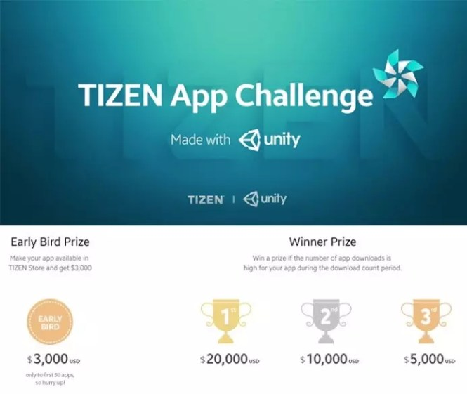 All you need to know about Tizen Operating System - Krazytech