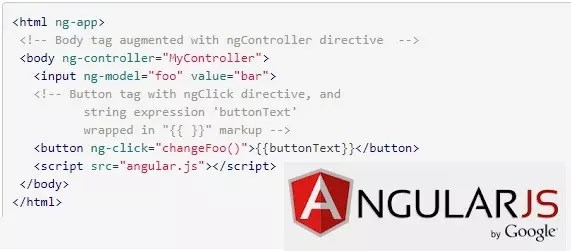 Introduction To Angularjs With A Simple Example Krazytech