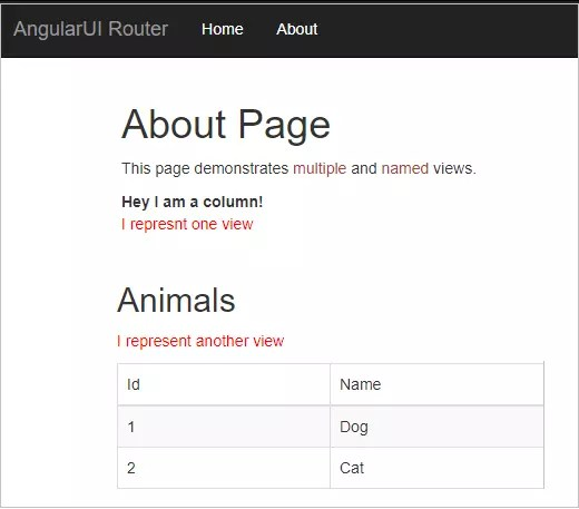 Output of Multiple views in AngularJS using UI-Router