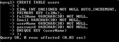 Login application in Java using MVC and MySQL - Krazytech