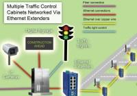 Traffic Management Diagram