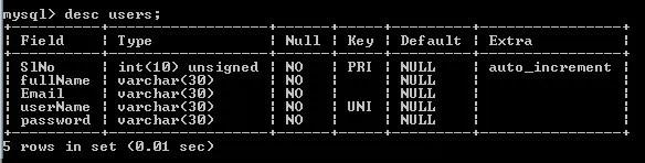 Java Registration Form using Servlet and database - Krazytech