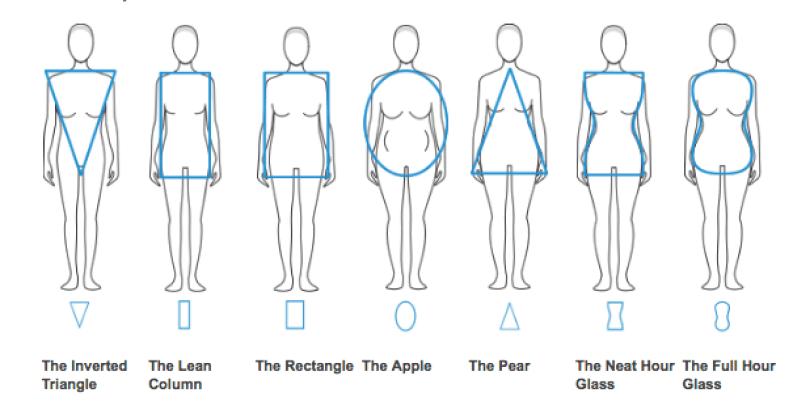 Cara Menggambar Orang 4