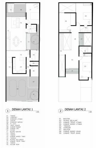 Rumah minimalis 1