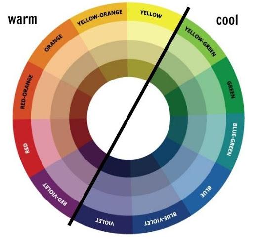Aturan penggunaan warna 2