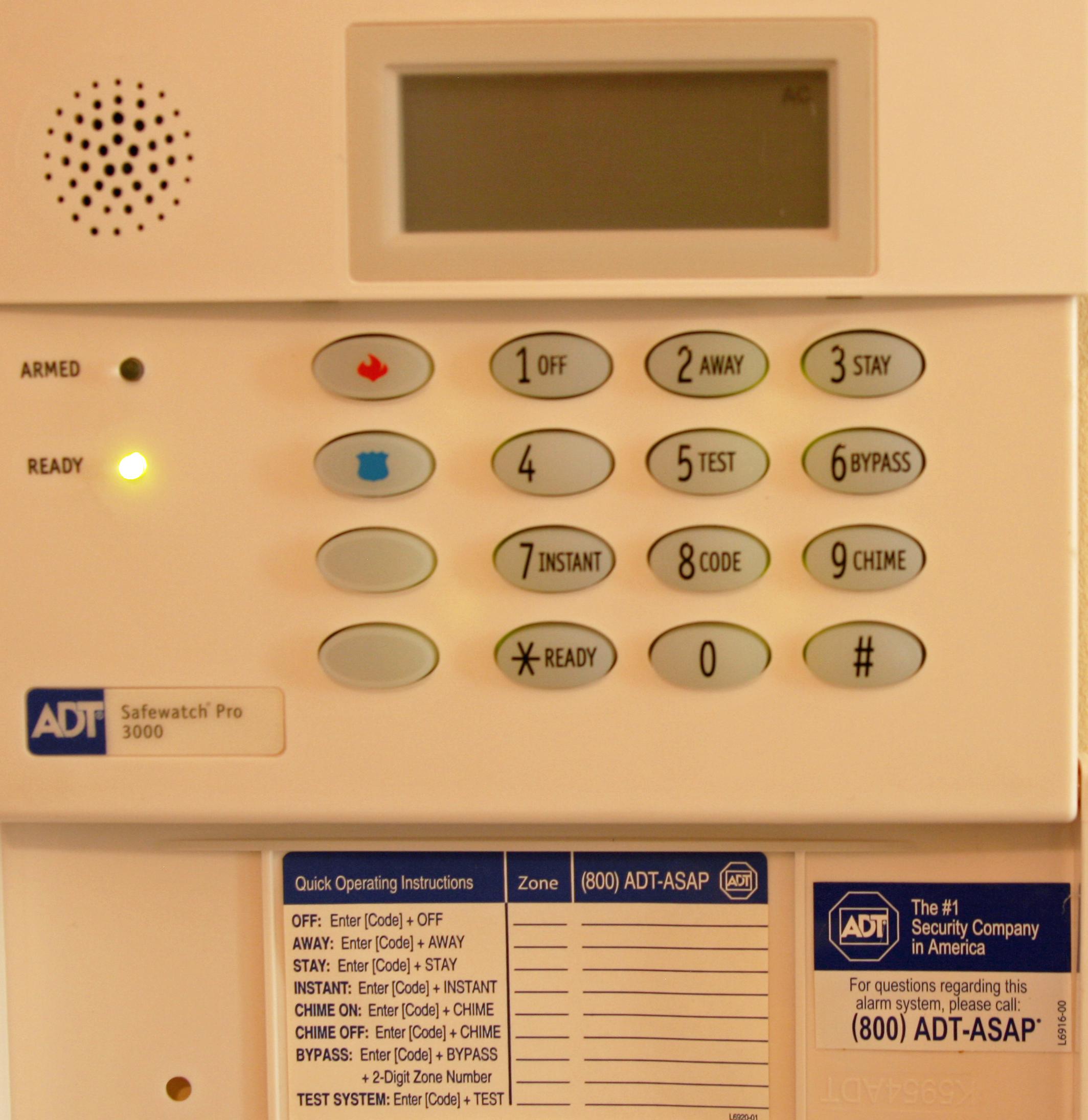 Burglar Alarm Panel