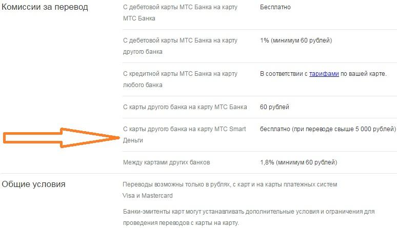 банк ренессанс кредит нижний новгород официальный сайт телефон