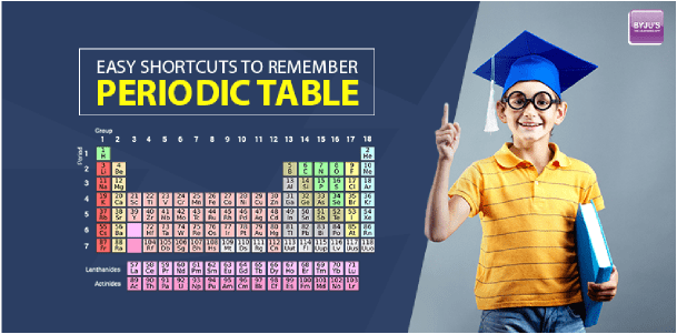 easy tricks to remember periodic tables