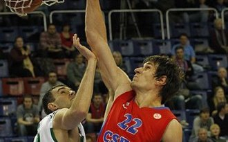 Euro-league Basketball