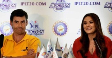 IPL 8 Auctions