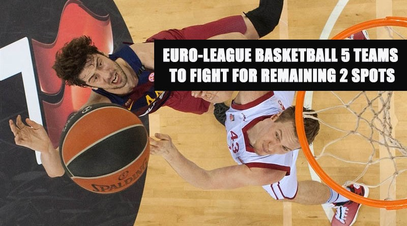 Euro-League Basketball 5 Teams To Fight for Remaining 2 Spots