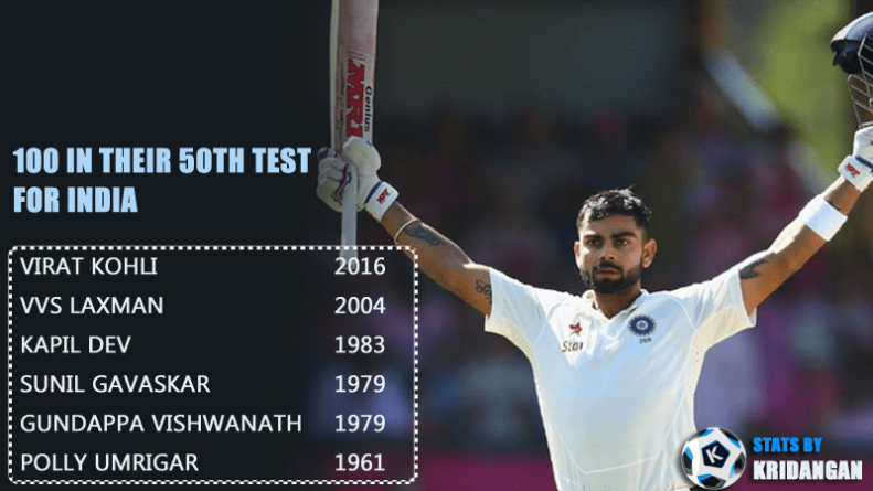 100 runs in their 50th test cricket match
