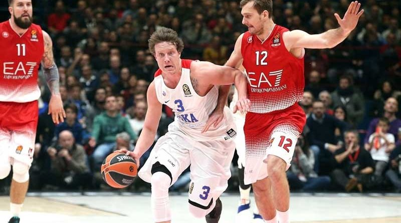 Euro-League Basketball CSKA 2016