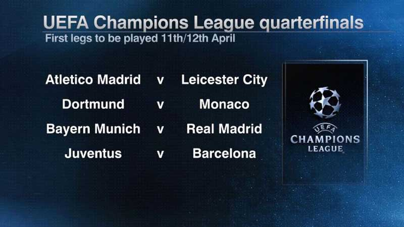 UEFA CHAMPIONS LEAGUE 2017 QUARTER-FINAL FIXTURE SCHEDULE AND DATES RELEASED