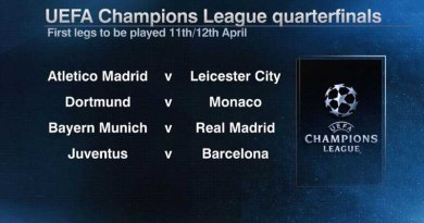 Champions League quarter-final draw 2017