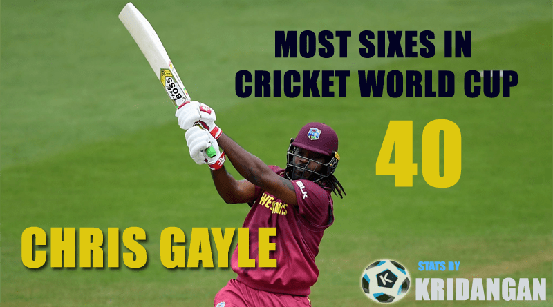 Chris Gayle most sixes in cricket world cup