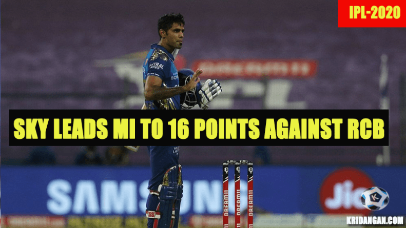 SKY leads MI to 16 points against RCB