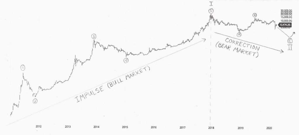 Silk Road'un Patronu Çıldırdı: Bitcoin 333 Milyon Doları Görecek! İşte Dayanağı… 5
