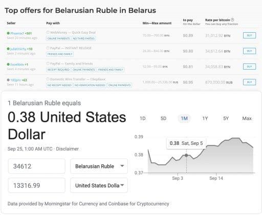 Bitcoin, Belarus'ta 13.000 Dolara Çıktı: İşte Sebebi 4