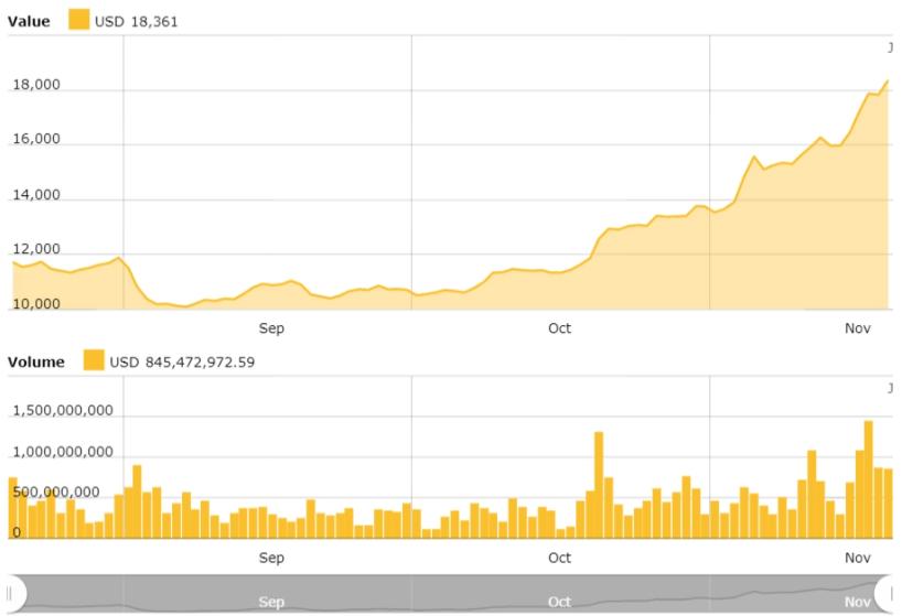 """""""Bitcoin Kıtlığı Gerçek! Sebebi İse PayPal"""": Pantera Capital 5"""