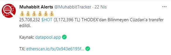 Türk Bitcoin Borsasının CEO'su Cüzdanı Sıfırlamış! Hem de Binance'ye…