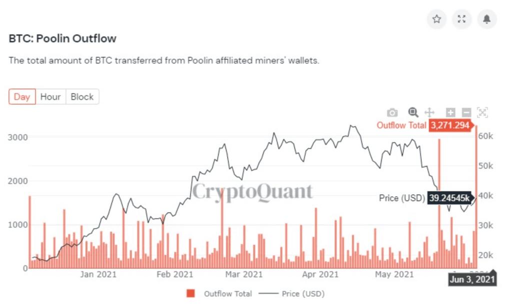 Dikkat: Madenciler Toplu Bitcoin Satışlarına Başladı!
