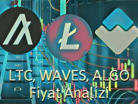 Litecoin, Waves, Algorand Fiyat Analizi: 01 Mayıs