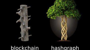 Hashgraph nedir ve neden önemlidir?