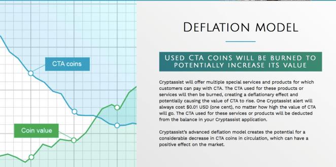 Deflation model