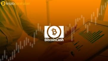 Bitcoin Cash 22 Eylül