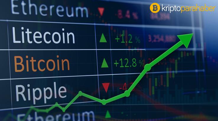 bloomberg bitcoin tahmni