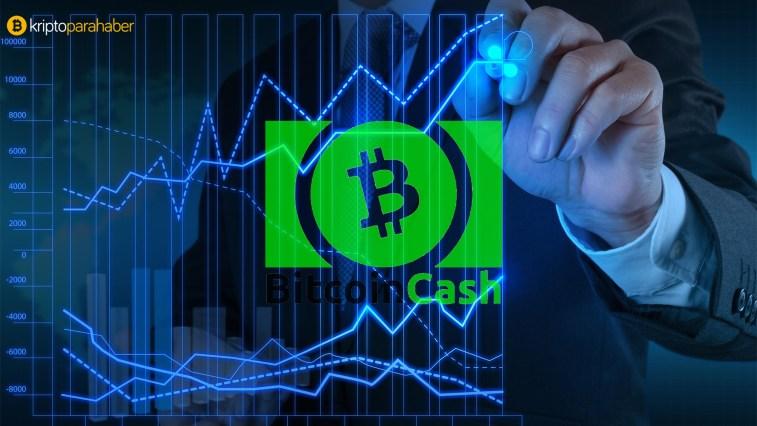 bitcoin cash 26 Eylül