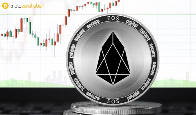 HitBTC EOS tabanlı ticaret çiftlerini 5 kripto para için açacak