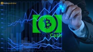 Bitcoin Cash 9 ekim
