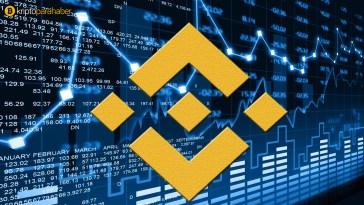 Binance yeni bir Bitcoin ve kripto para borsası başlatıyor!